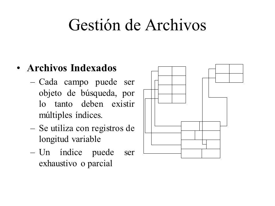 Gestión de Archivos Archivos Indexados