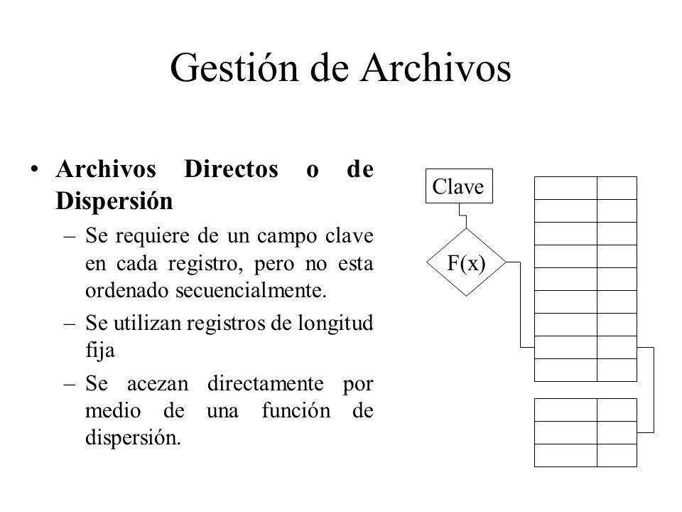 Gestión de Archivos Archivos Directos o de Dispersión Clave