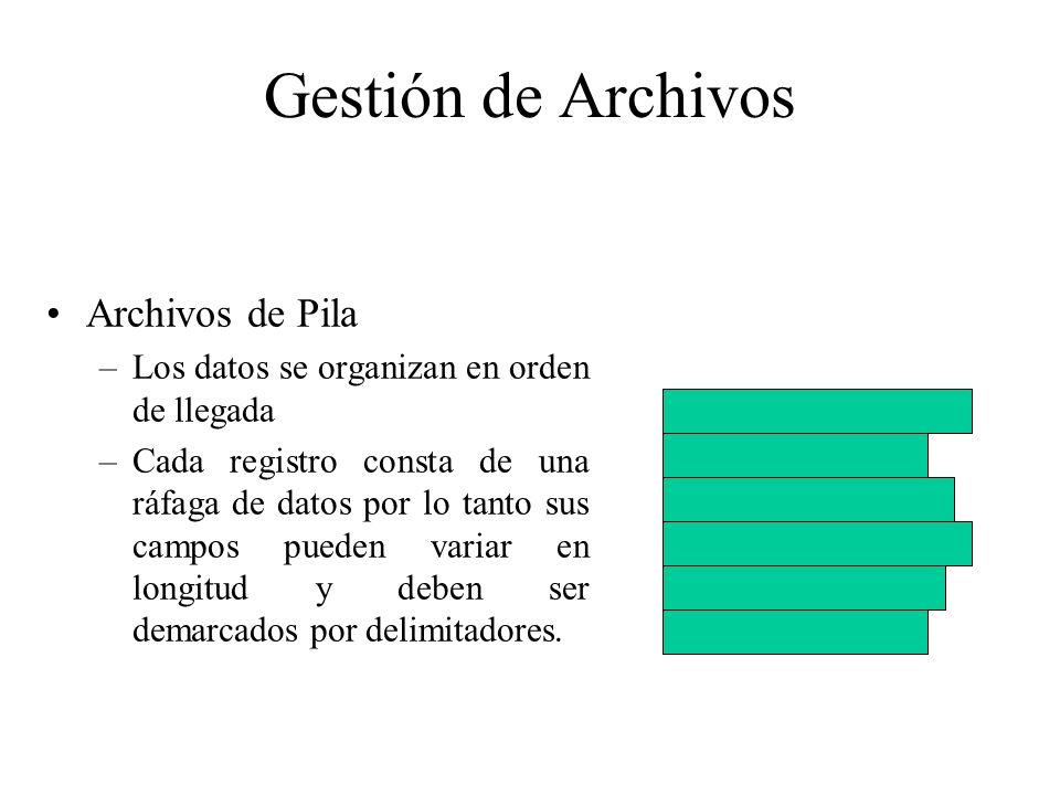 Gestión de Archivos Archivos de Pila