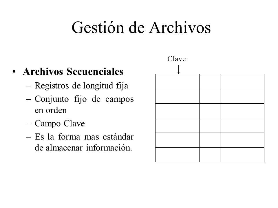 Gestión de Archivos Archivos Secuenciales Registros de longitud fija