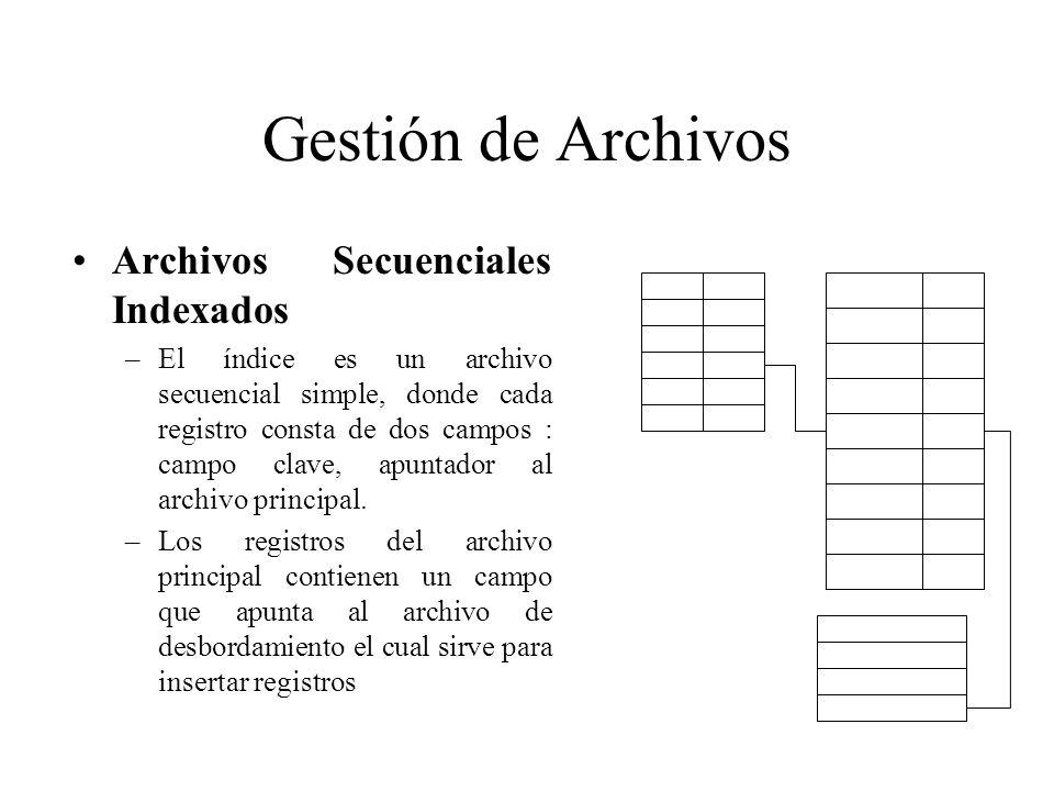 Gestión de Archivos Archivos Secuenciales Indexados