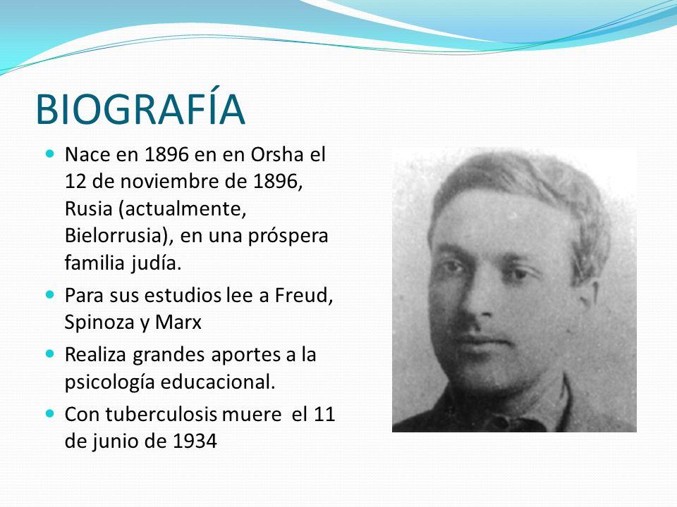 BIOGRAFÍA Nace en 1896 en en Orsha el 12 de noviembre de 1896, Rusia (actualmente, Bielorrusia), en una próspera familia judía.