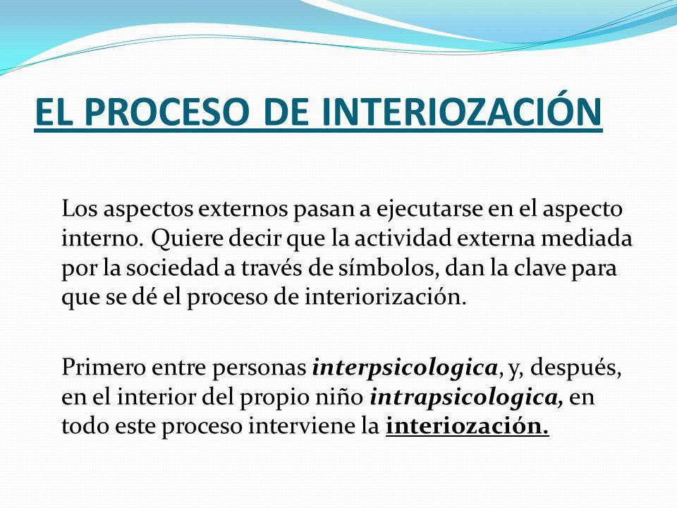 EL PROCESO DE INTERIOZACIÓN