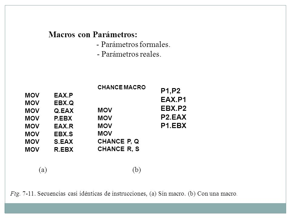Macros con Parámetros: