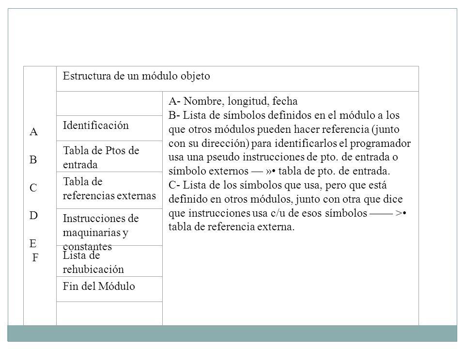 Estructura de un módulo objeto