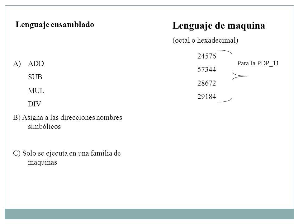 Lenguaje de maquina Lenguaje ensamblado (octal o hexadecimal) 24576
