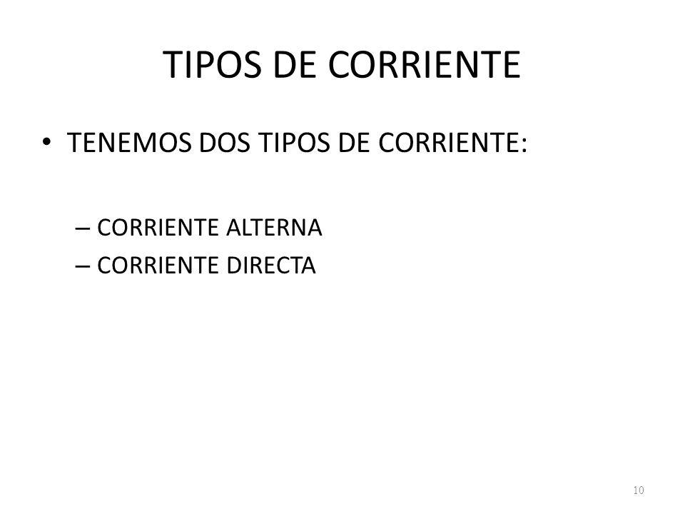 TIPOS DE CORRIENTE TENEMOS DOS TIPOS DE CORRIENTE: CORRIENTE ALTERNA