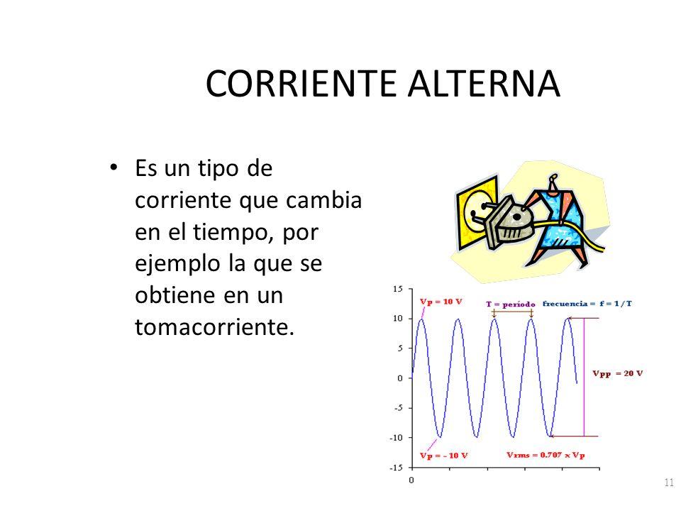 CORRIENTE ALTERNA Es un tipo de corriente que cambia en el tiempo, por ejemplo la que se obtiene en un tomacorriente.