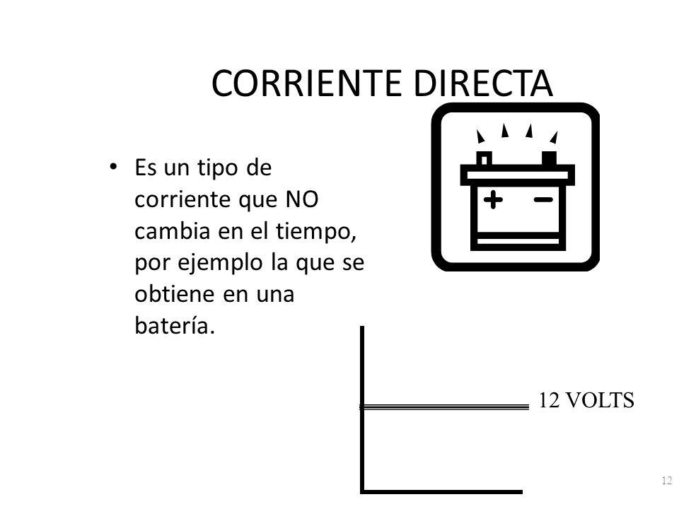 CORRIENTE DIRECTA Es un tipo de corriente que NO cambia en el tiempo, por ejemplo la que se obtiene en una batería.