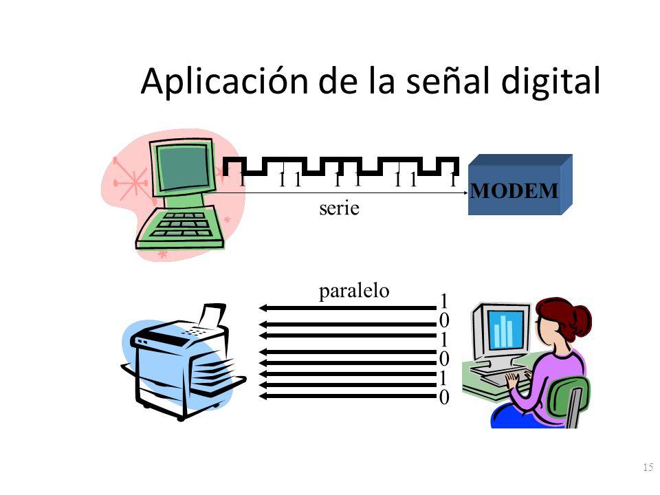 Aplicación de la señal digital