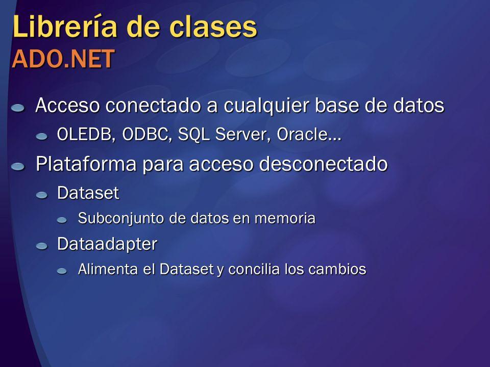 Librería de clases ADO.NET