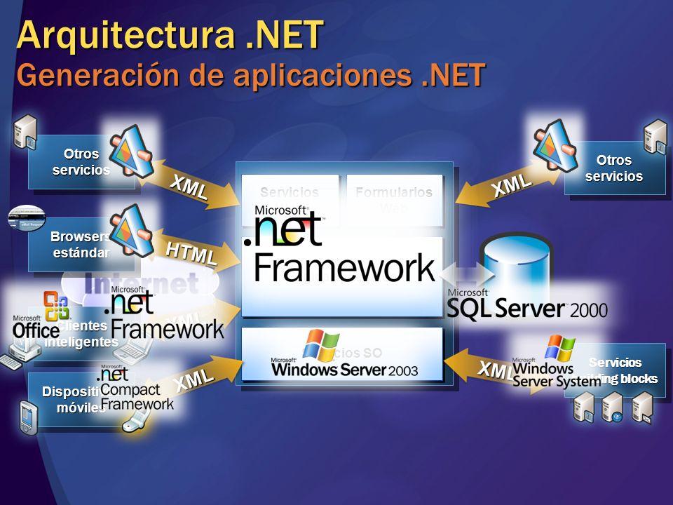 Arquitectura .NET Generación de aplicaciones .NET