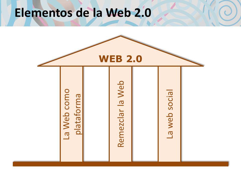 Elementos de la Web 2.0 WEB 2.0 Remezclar la Web