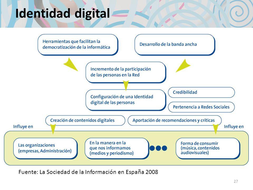 Identidad digital Fuente: La Sociedad de la Información en España 2008