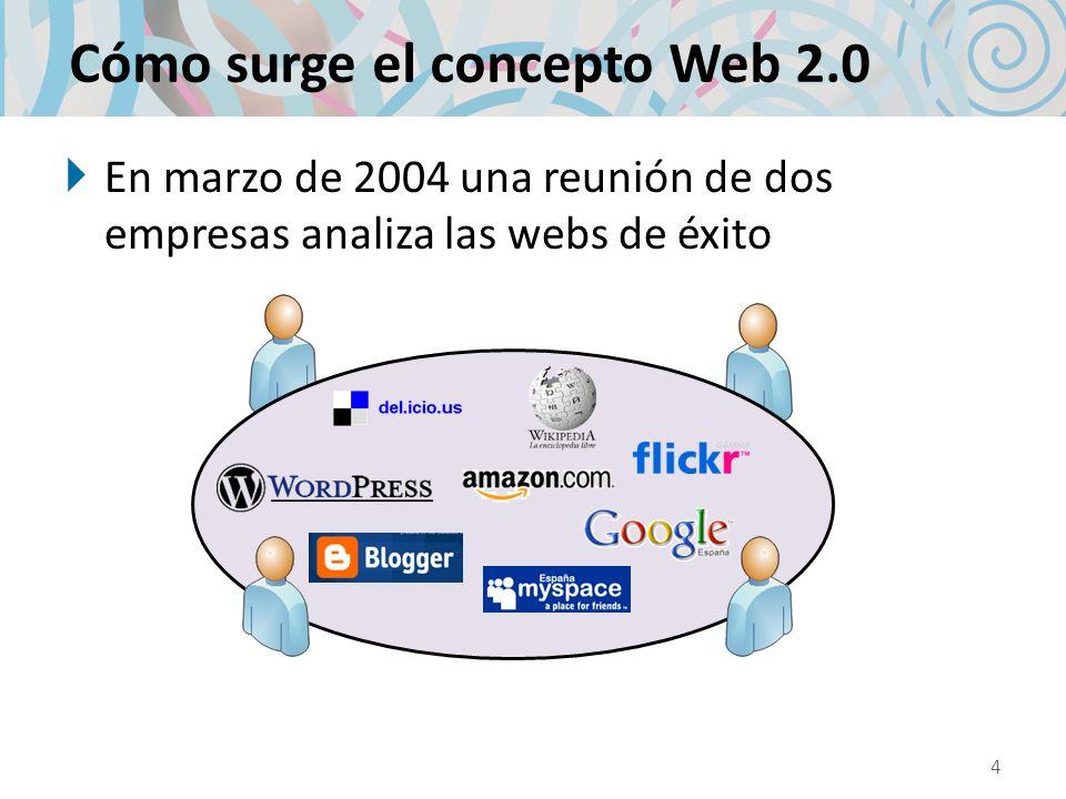 Cómo surge el concepto Web 2.0