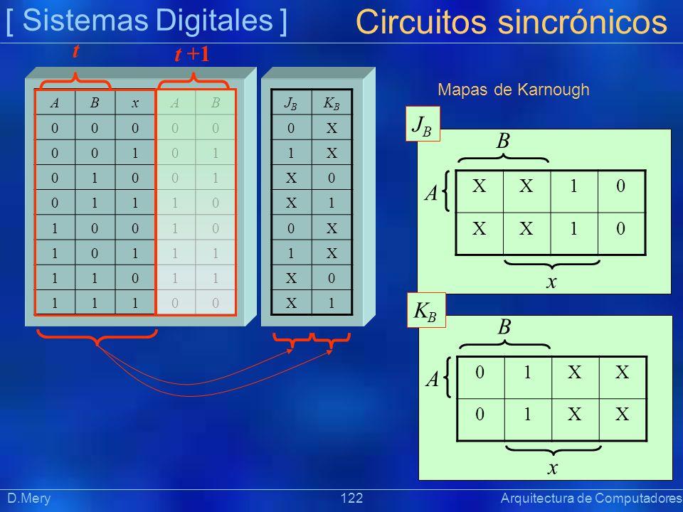 Circuitos sincrónicos