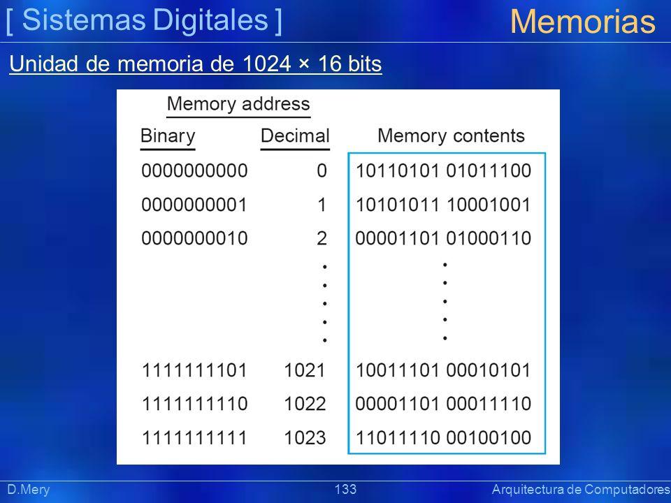 Unidad de memoria de 1024 × 16 bits