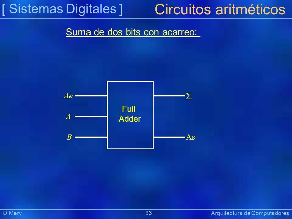 Circuitos aritméticos