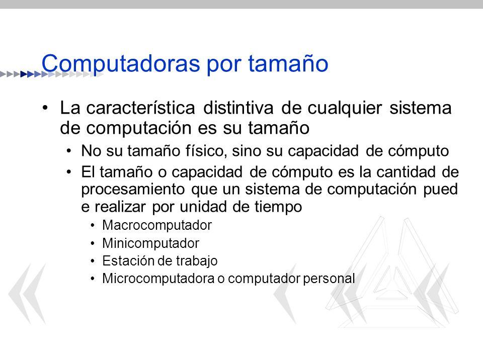 Computadoras por tamaño