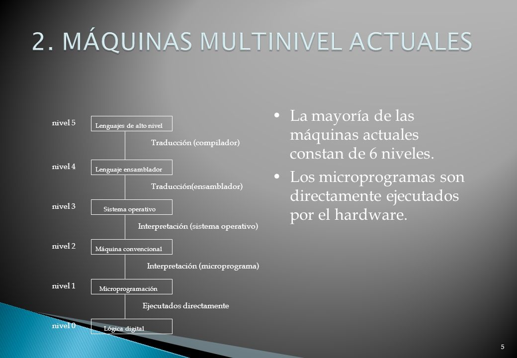 2. MÁQUINAS MULTINIVEL ACTUALES