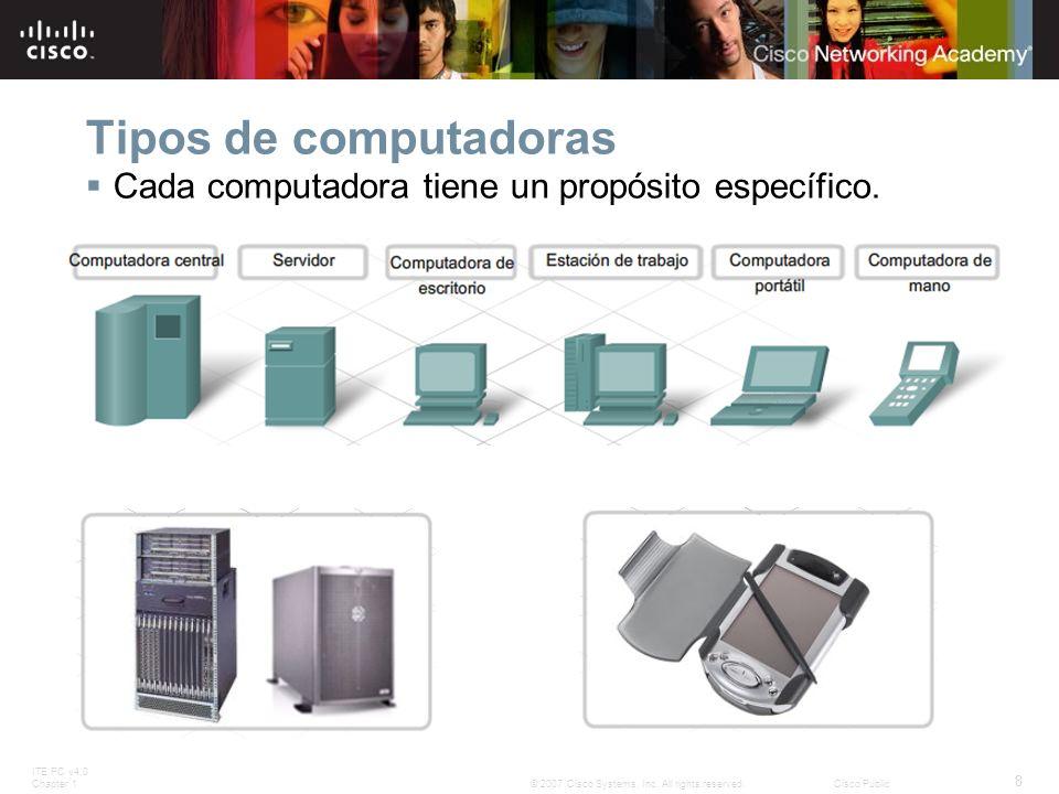 Tipos de computadoras Cada computadora tiene un propósito específico.