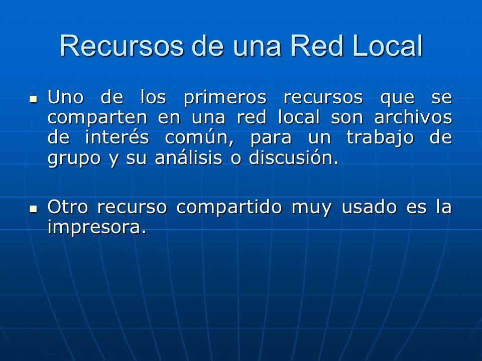 Recursos de una Red Local