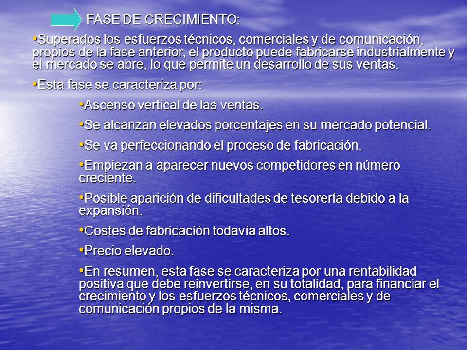 FASE DE CRECIMIENTO: