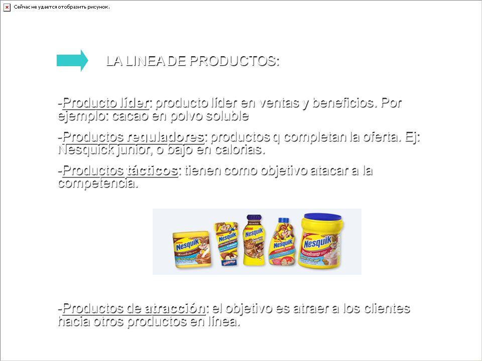 LA LINEA DE PRODUCTOS: -Producto líder: producto líder en ventas y beneficios. Por ejemplo: cacao en polvo soluble.