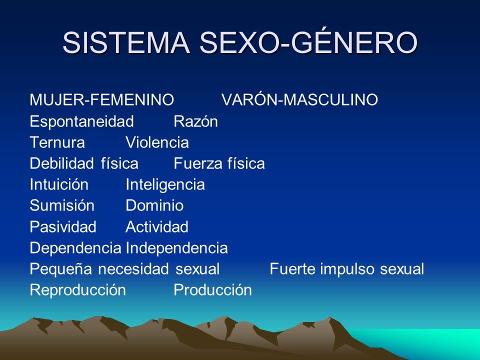 SISTEMA SEXO-GÉNERO MUJER-FEMENINO VARÓN-MASCULINO Espontaneidad Razón