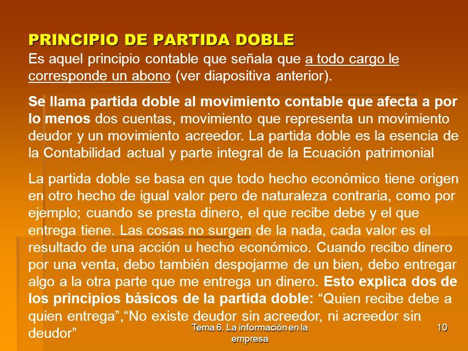 PRINCIPIO DE PARTIDA DOBLE