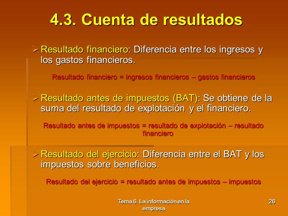4.3. Cuenta de resultados Resultado financiero: Diferencia entre los ingresos y los gastos financieros.