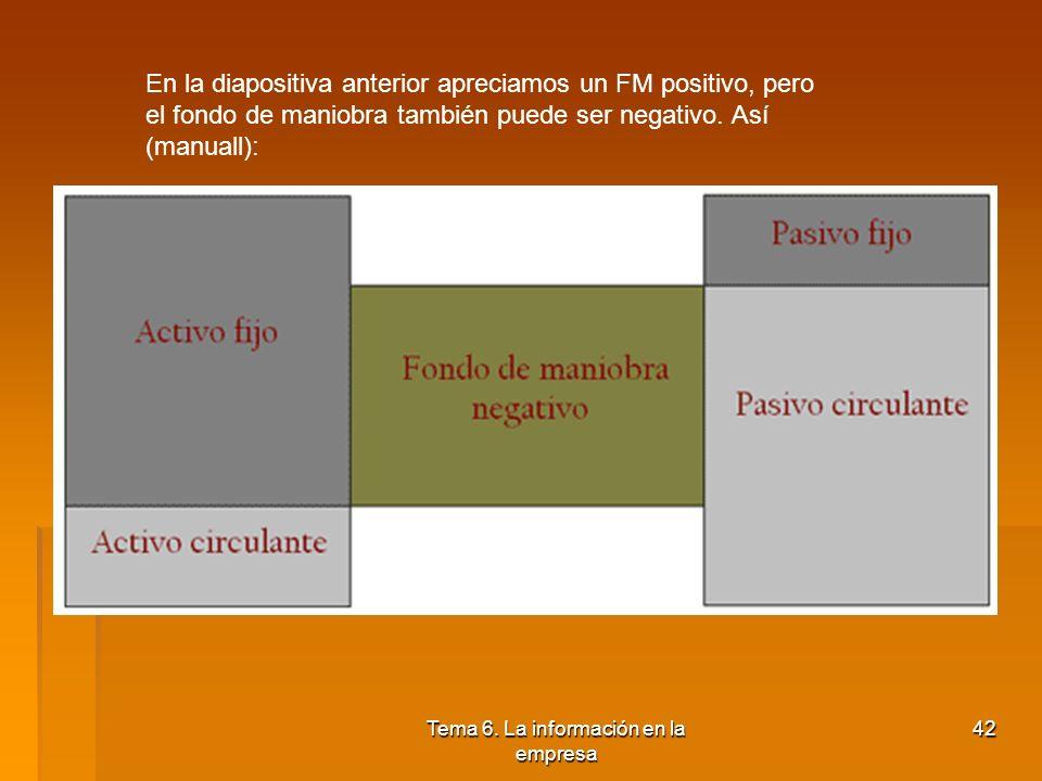 Tema 6. La información en la empresa
