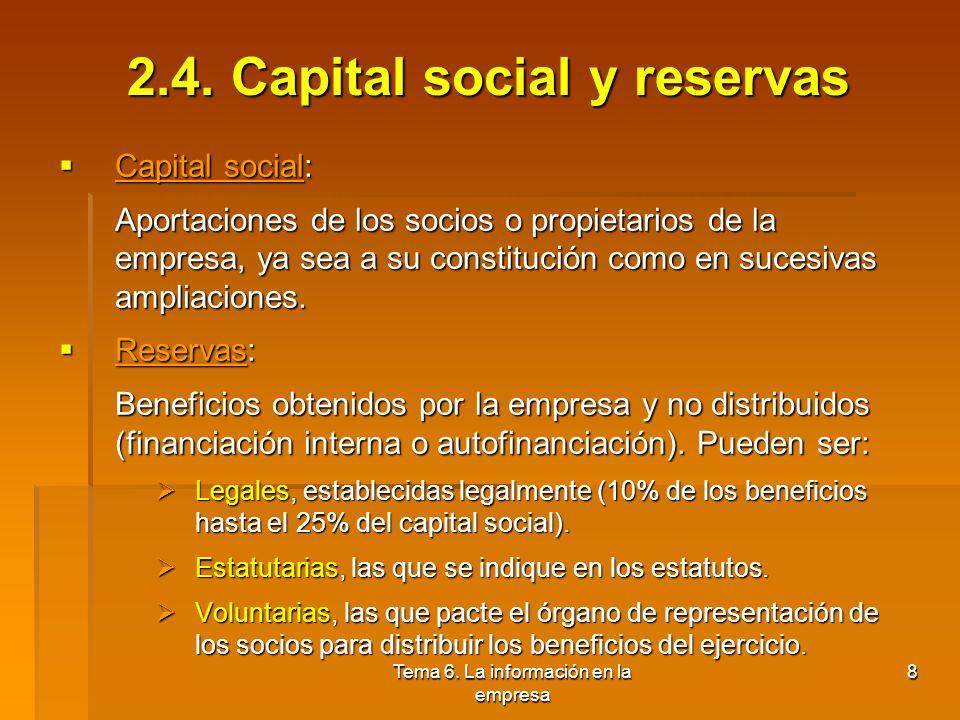 2.4. Capital social y reservas