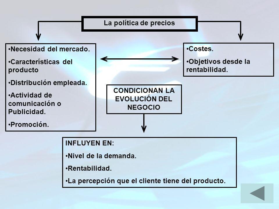 CONDICIONAN LA EVOLUCIÓN DEL NEGOCIO