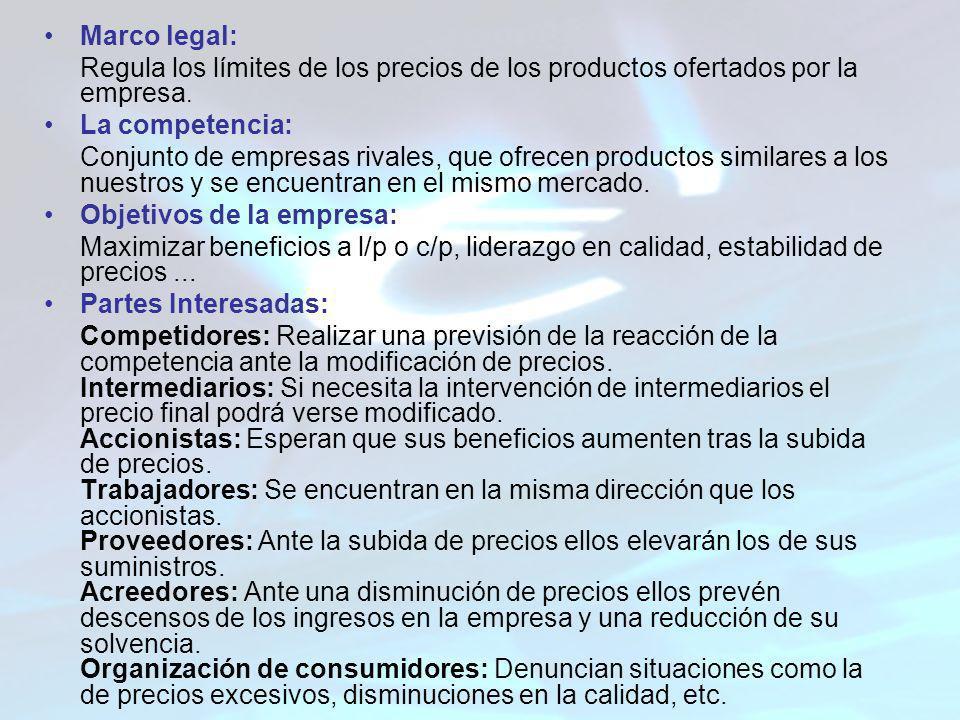 Marco legal: Regula los límites de los precios de los productos ofertados por la empresa. La competencia: