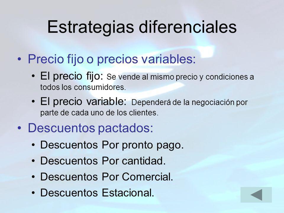 Estrategias diferenciales