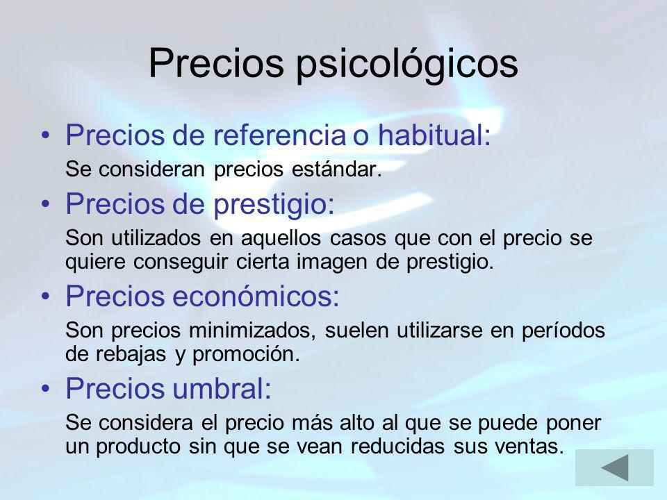 Precios psicológicos Precios de referencia o habitual: