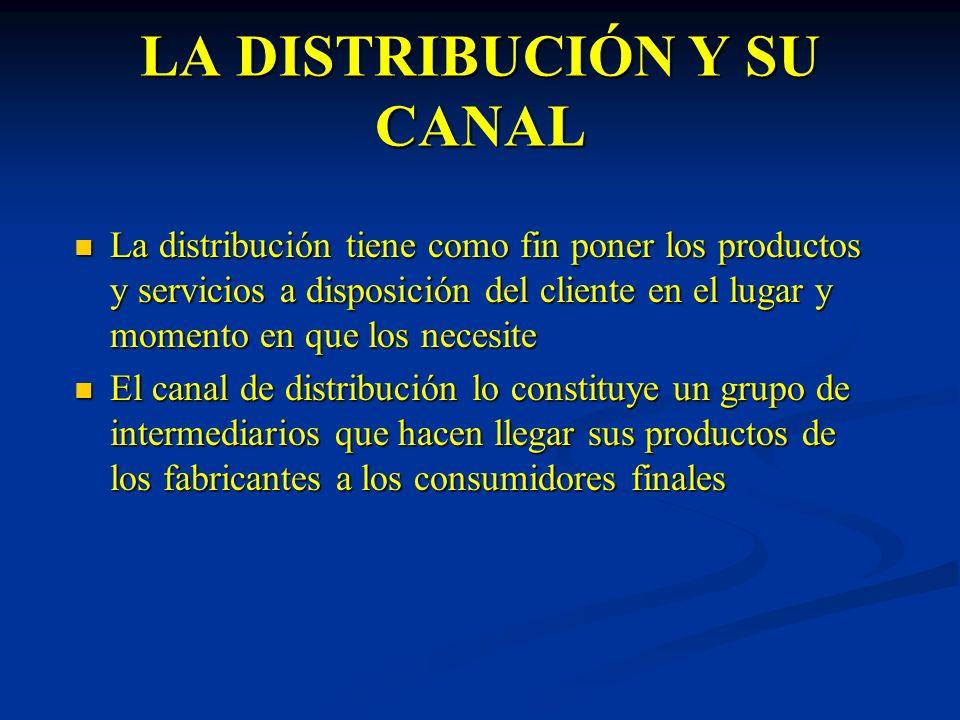 LA DISTRIBUCIÓN Y SU CANAL