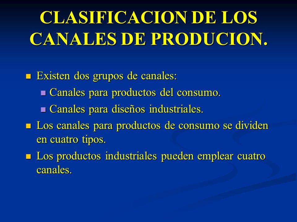 CLASIFICACION DE LOS CANALES DE PRODUCION.