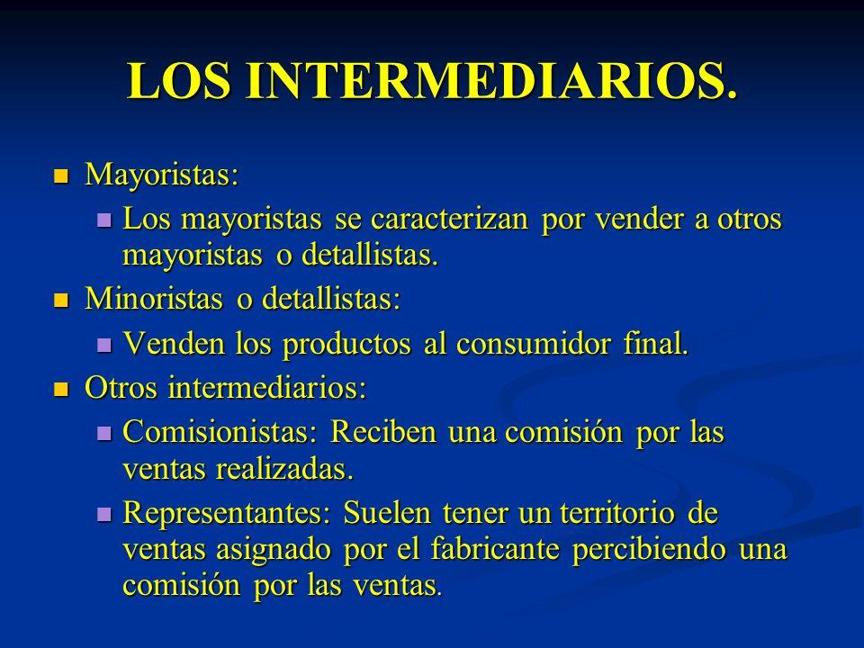 LOS INTERMEDIARIOS. Mayoristas: