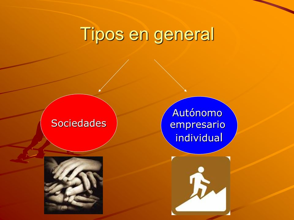 Tipos en general Sociedades Autónomo empresario individual
