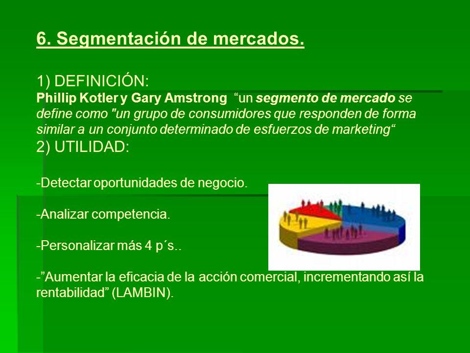 6. Segmentación de mercados