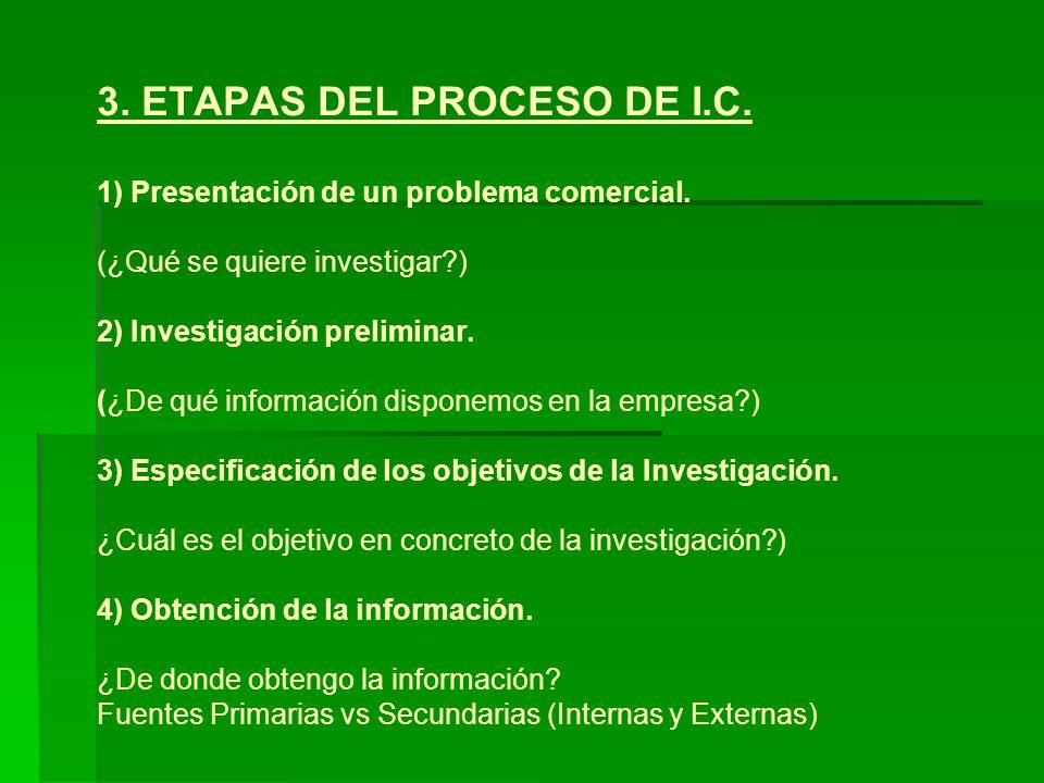 3. ETAPAS DEL PROCESO DE I.C. 1) Presentación de un problema comercial.