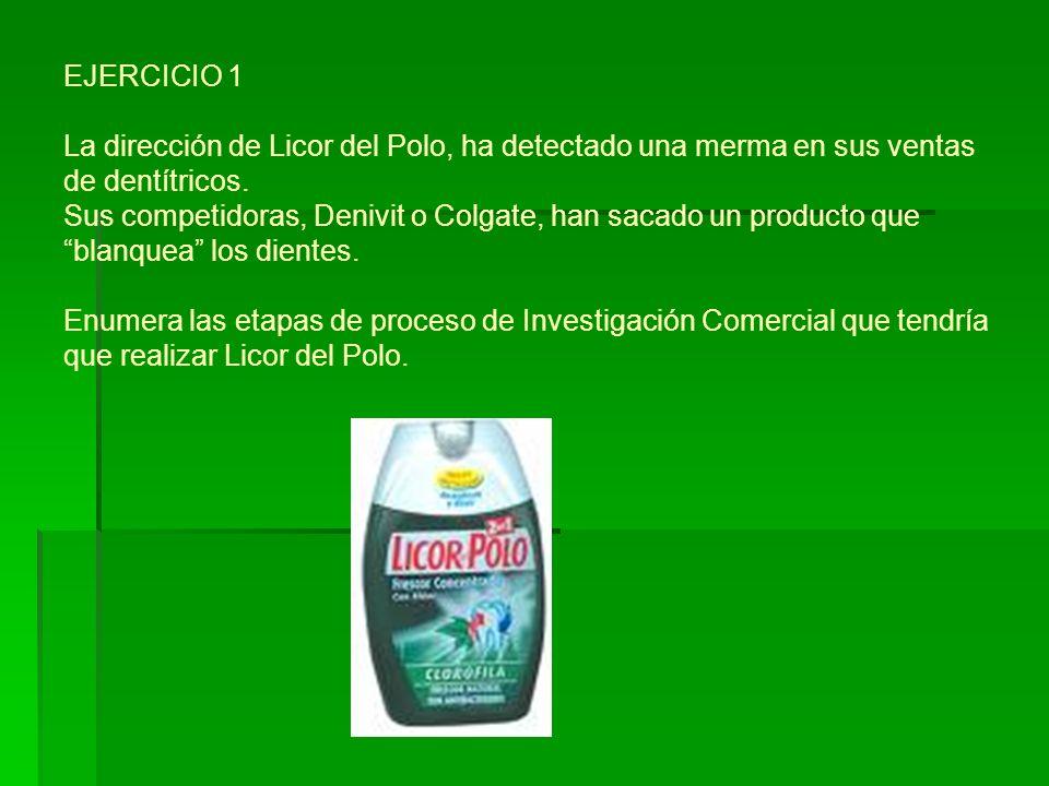 EJERCICIO 1 La dirección de Licor del Polo, ha detectado una merma en sus ventas de dentítricos.