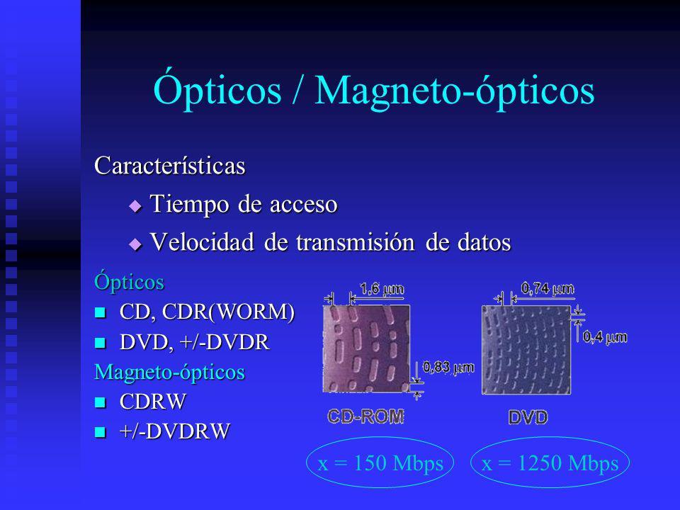 Ópticos / Magneto-ópticos