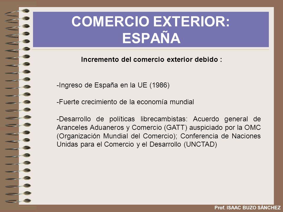 COMERCIO EXTERIOR: ESPAÑA