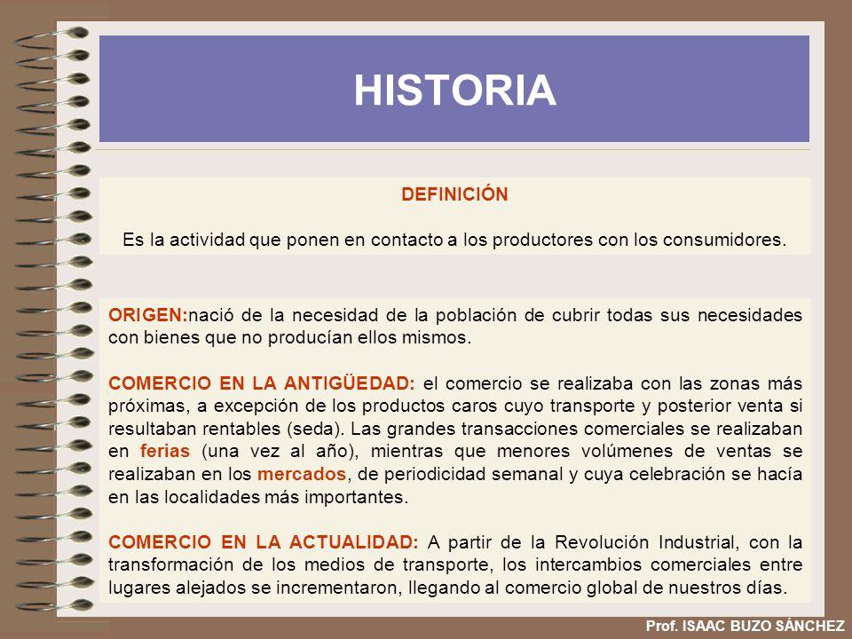 HISTORIA DEFINICIÓN. Es la actividad que ponen en contacto a los productores con los consumidores.
