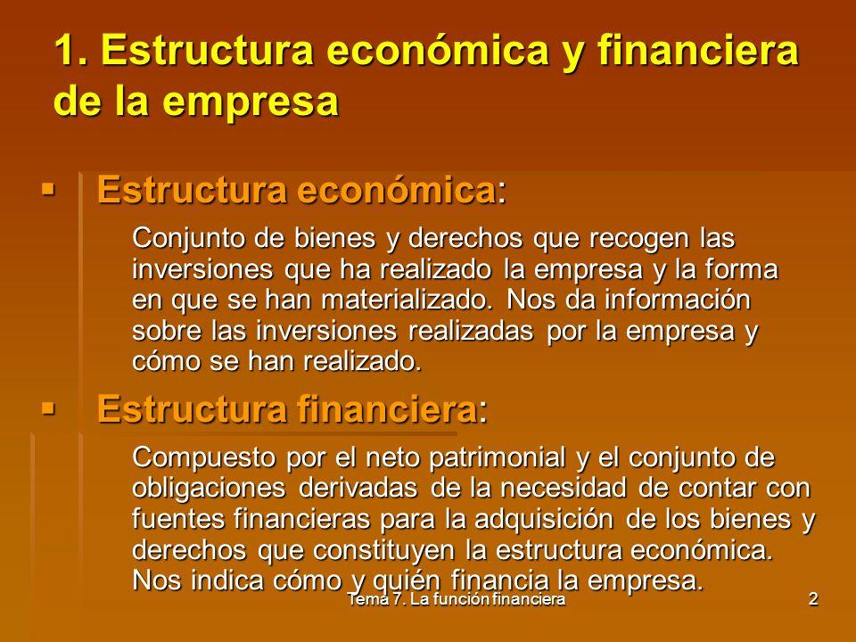 1. Estructura económica y financiera de la empresa