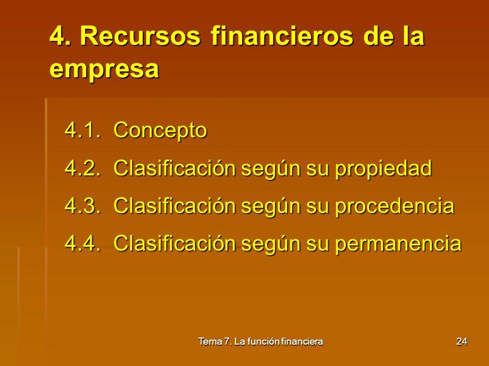 4. Recursos financieros de la empresa