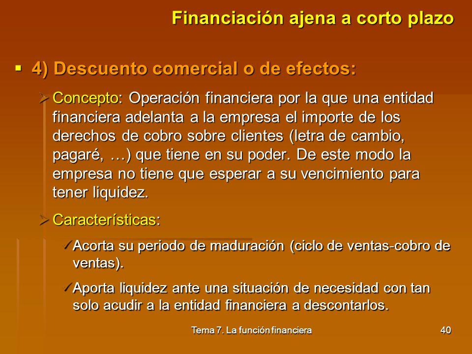 Financiación ajena a corto plazo